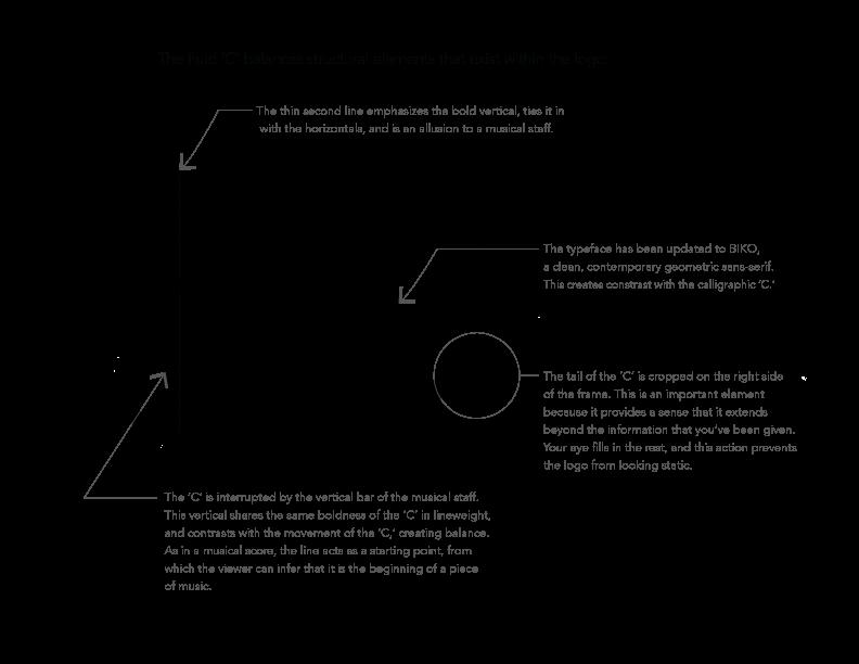 Cecilia_Diagram